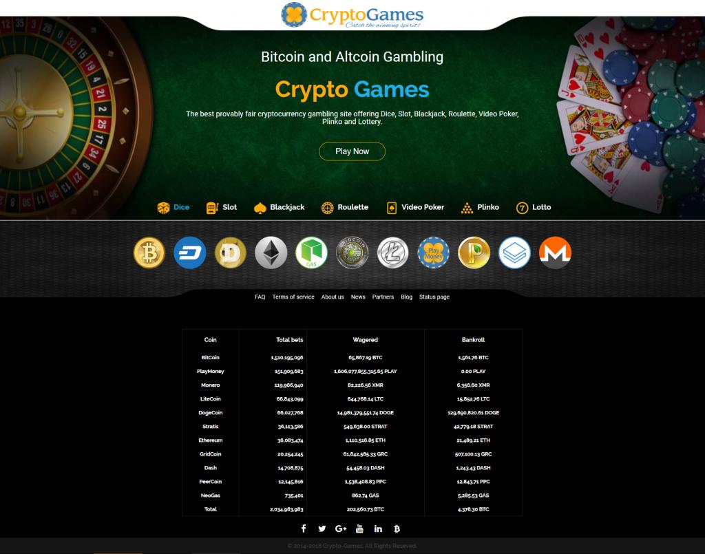 Bitcoin slot games free sign up
